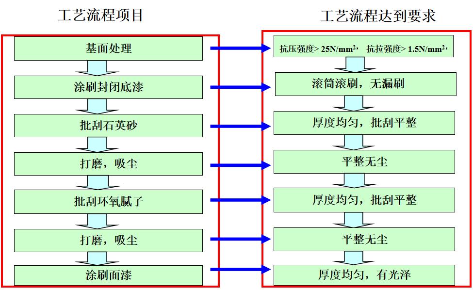 微信jietu_20190702102210.png